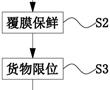 一种冷链物流保鲜运输方法与流程