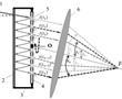 一种基于角度多样性的散斑抑制及焦深拓展装置的制作方法