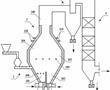 内置双床的TFB气化炉的制作方法