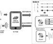 一种使用压电加速传感器降低环境噪音的方法与流程