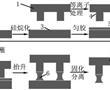 一种基于结构浸蘸-原位拖拽成形的超疏油表面制备方法与流程