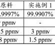 一种六氟-1,3-丁二烯分级提纯的方法与流程