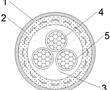 一种新型柔性无卤耐火电缆的制作方法