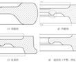 一种大型台阶式轮型件成形方法与流程