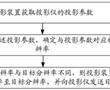 投影方法、装置及电子设备与流程