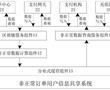 基于区块链的非正常订单用户信息共享系统和方法与流程
