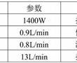 一种测定油类样品中微量元素的方法与流程