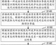 基于语音识别的考试作弊识别方法、装置及计算机设备与流程