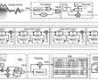 基于不重叠分帧和串行FFT的极低功耗语音特征提取电路的制作方法