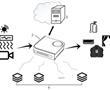 一种基于边缘网关的智能家居系统及其应用的制作方法
