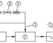 一种大范围调节汽温的串联式喷水减温器布置系统的制作方法