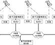 一种基于量子保密通信的高速铁路调度通信系统的制作方法